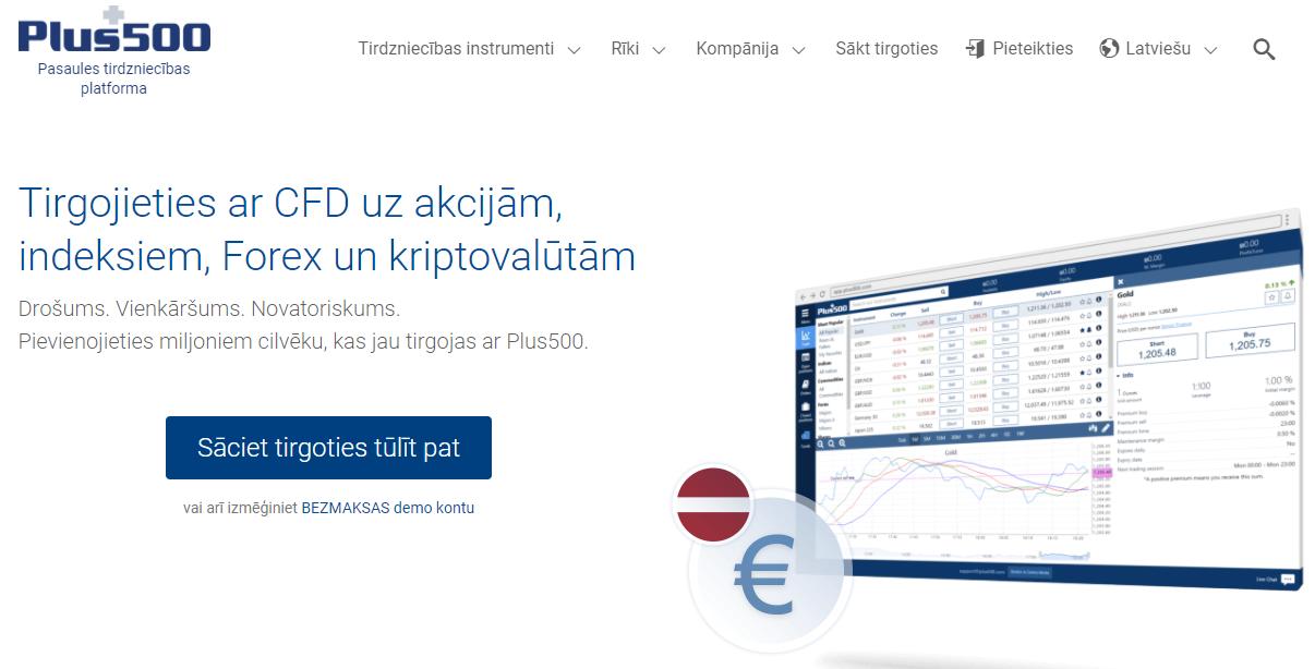 tirdzniecības platformu reitings)