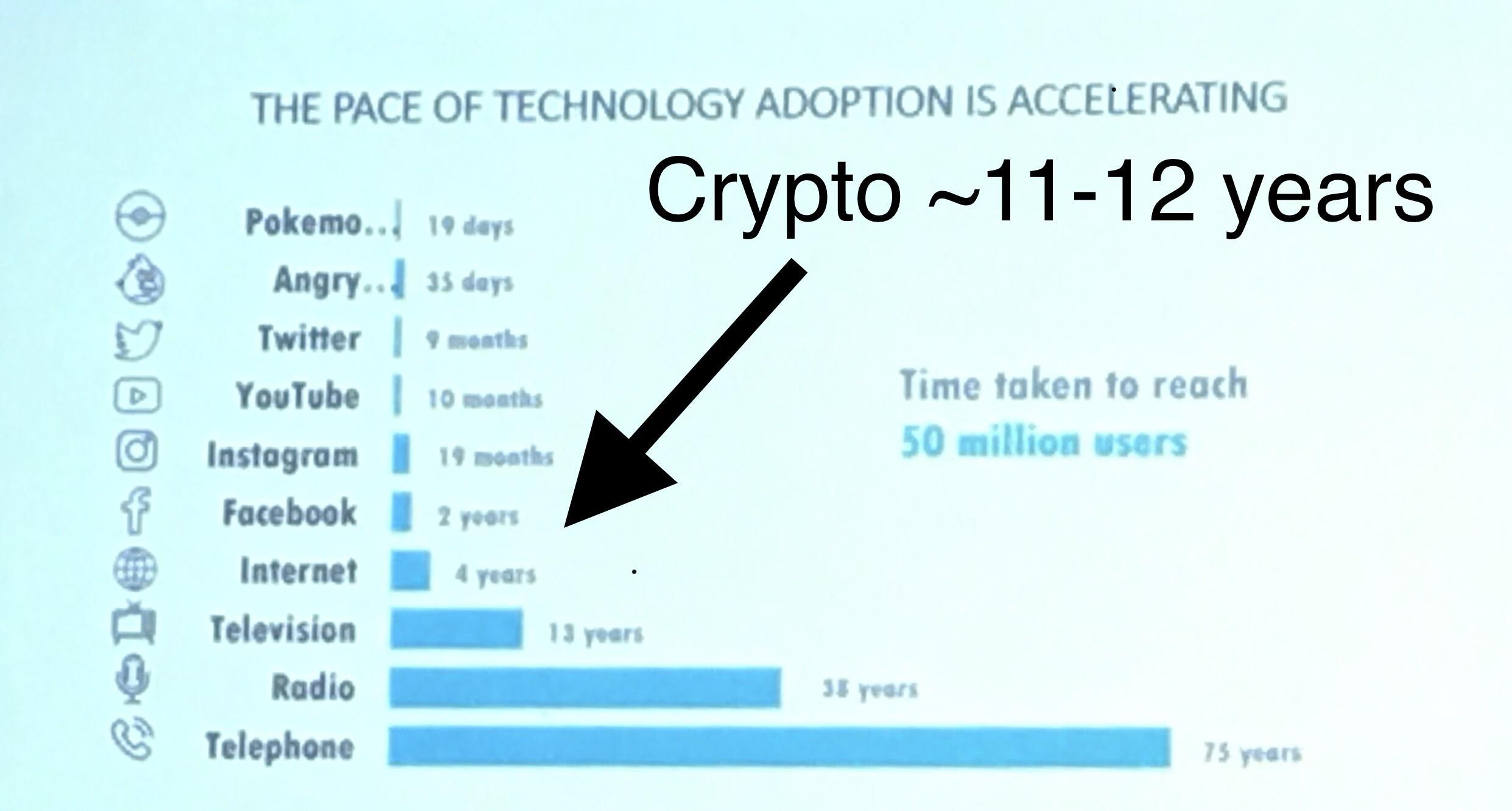 iegūt bitcoin uzreiz