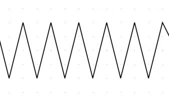 Zig zag binārās opcijas ir