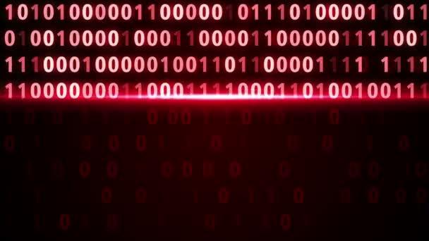 bināro opciju video pamācības bnārā