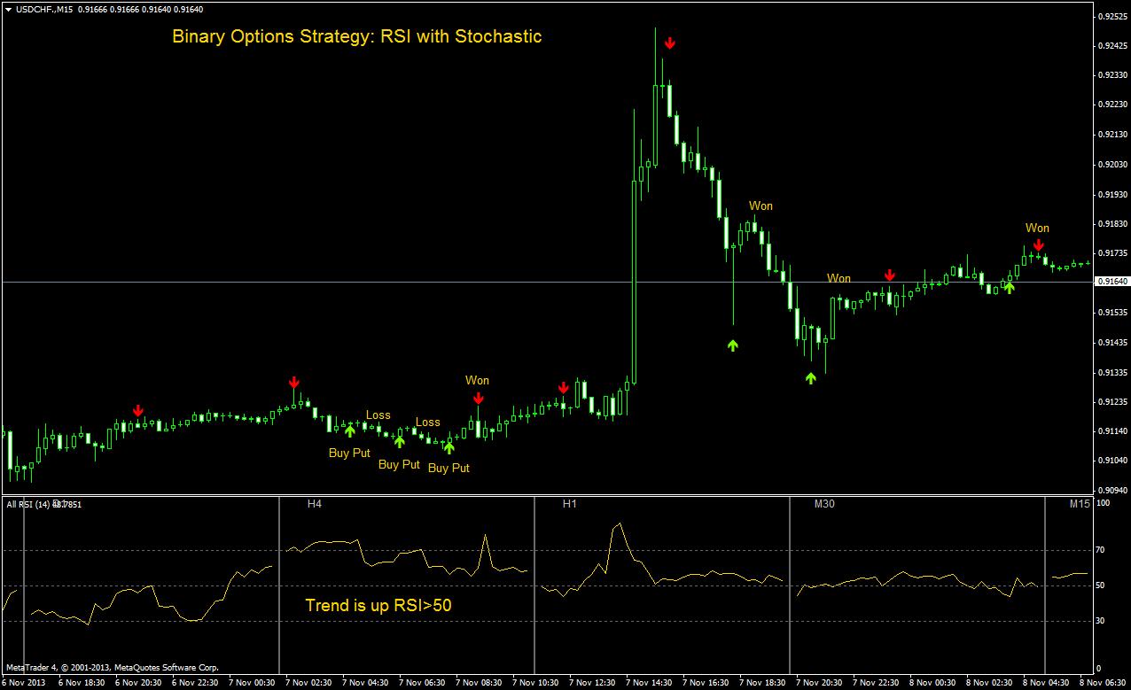 Qt bitcoin tirgotāja lejupielāde adx binārās rsi opcijas