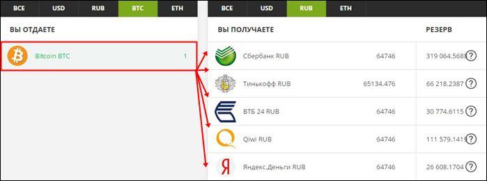 Bitcoin Opcijas Ir Nevērtīgas - Kas ir Short pārdošana Bitcoin Viss par?