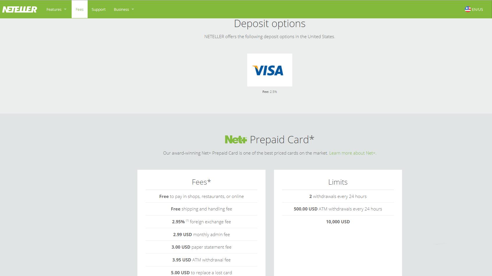 nopērciet bitcoin ar neteller bez verifikācijas)