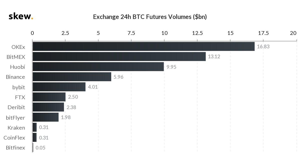 Bināro opciju tirgus dziļums