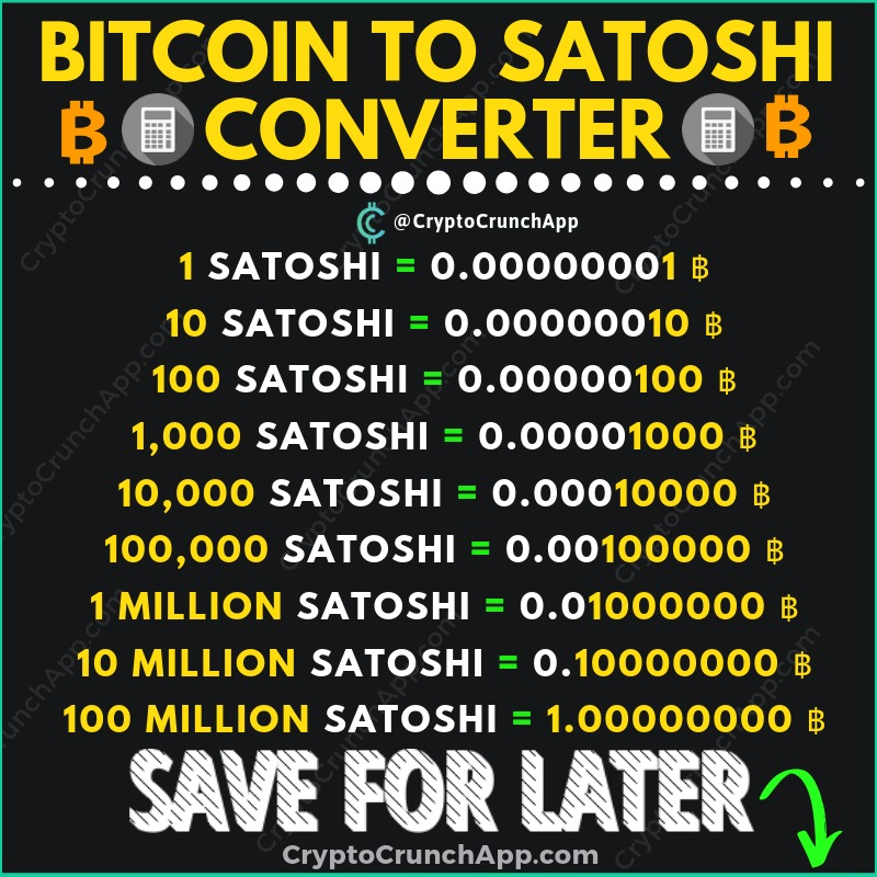 Tas vai katru mēnesi var nopelnīt naudu, ieguldot bitkoinos Sākotnējā biznesa
