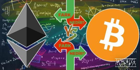 kā padarīt Bitcoin 2020. gadā