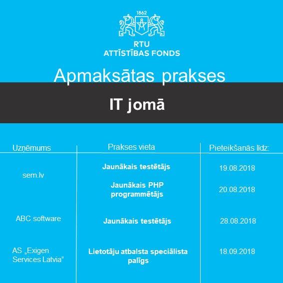 Latvijas valsts meži - Prakses iespējas