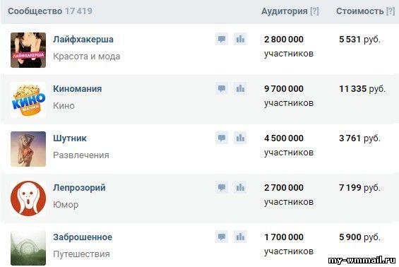 tiešsaistes ienākumu apmaiņa)