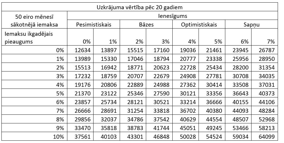 Kombinācija (šahs) — Vikipēdija