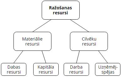 Profilakses modeļi un teorijas - Veselīgs rīdzinieks veselā Rīgā