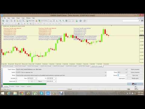 MT5 ieteikumu tirdzniecības signāli demonstrācija par iespējām