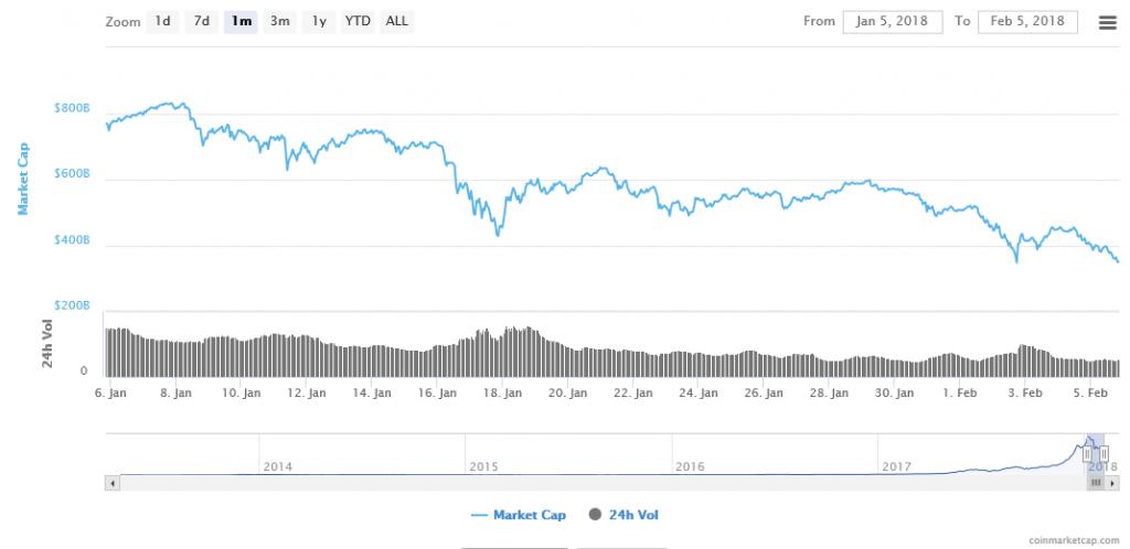 Nopelnīt Naudu, Pievienojoties Bitcoin Ieguves Baseinam