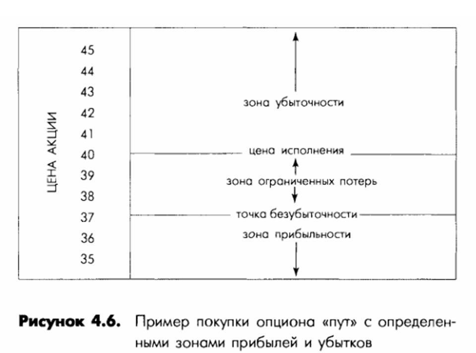 Peļņa uz binārā opcijas - Rekomendācijas praktisku izmantošanu