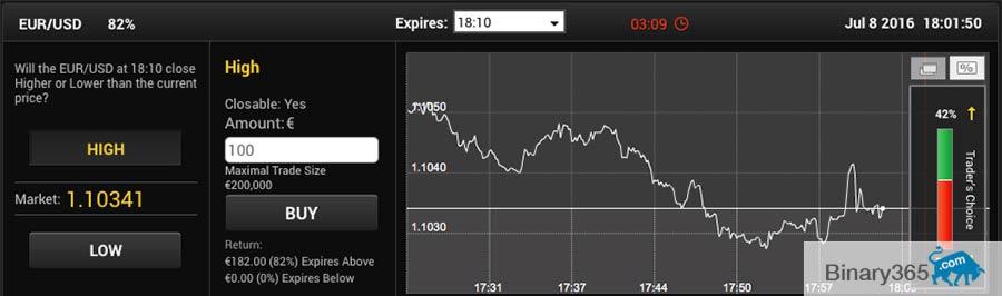 Valūtas Opciju Tirdzniecība Biržu tirgus lietuvā darba laiks