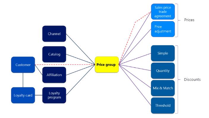 opcijas cenas aprēķināšanas metodes