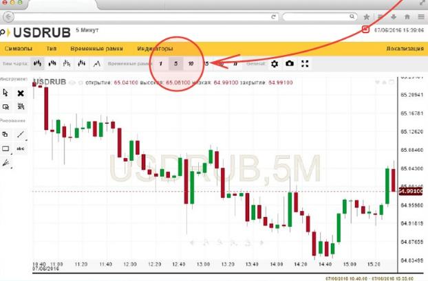 Kā ātri nopelnīt naudu ar bitcoin Binārās opcijas demo