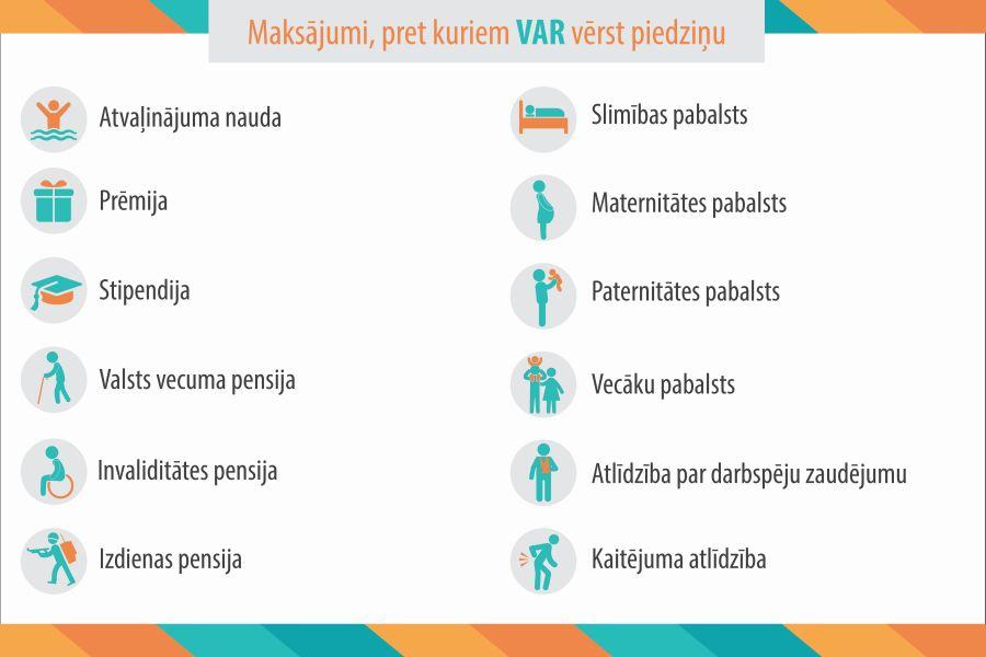Gada ienākumu deklarācija par gadu | Latvijas Lauku konsultāciju un izglītības centrs