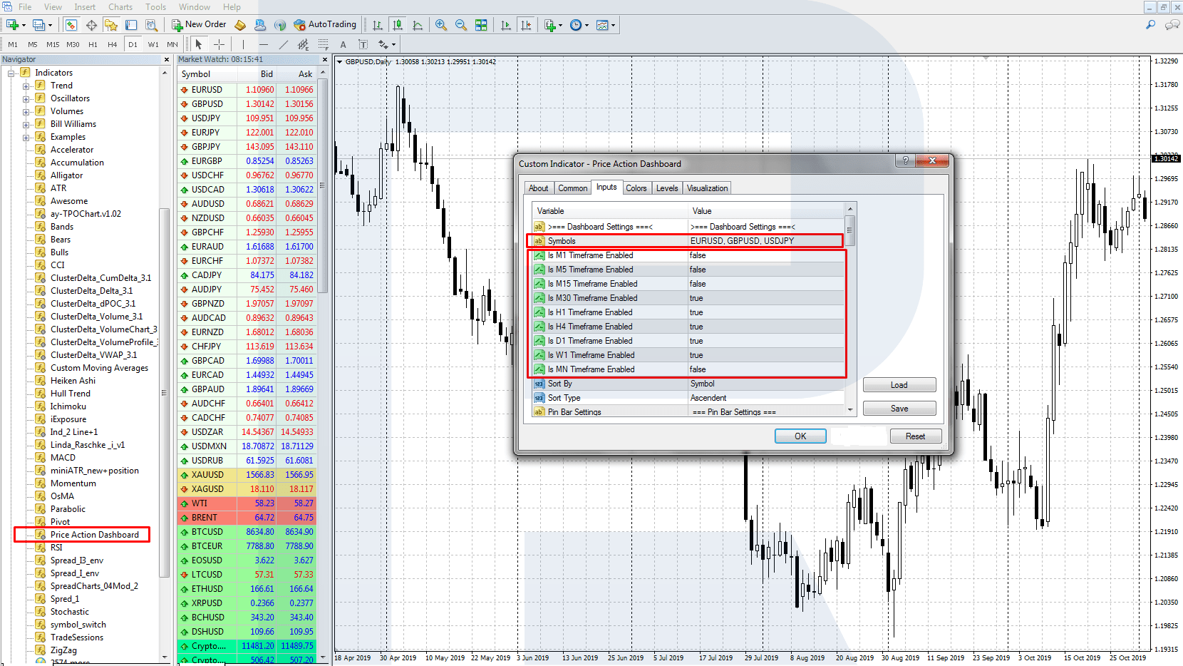 kas veido tirdzniecības cenu)