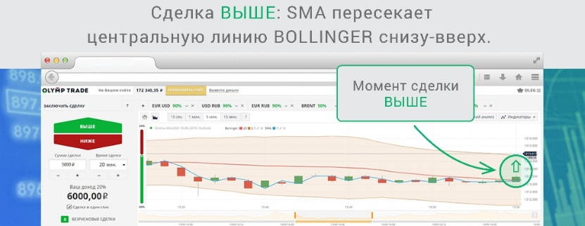 Bināro opciju tirdzniecība ar jebkuru preci bitcoin