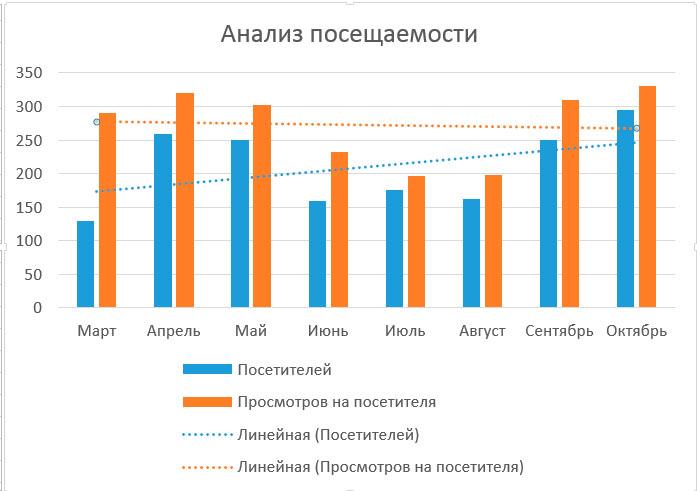 Vudija CCI stratēģija: tirdzniecība bez cenu diagrammām
