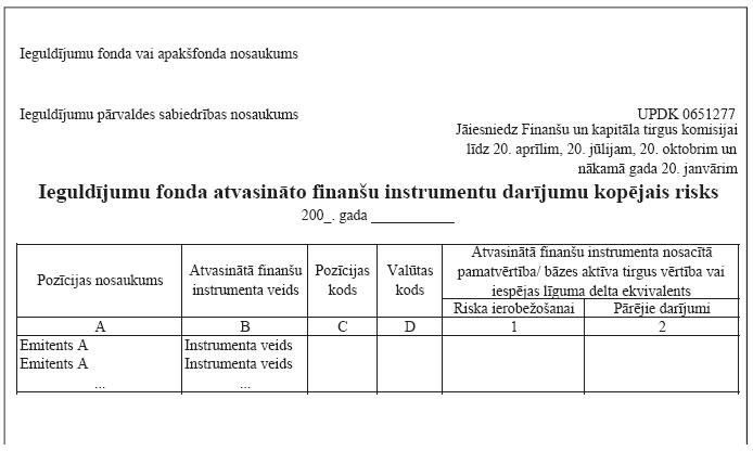 finanšu ieguldījumu tirgū