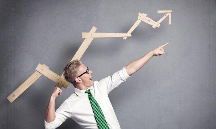 Biržas opciju tirdzniecības organizēšana. Apmaiņas iespējas