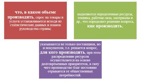 iespēju ekonomiskie parametri)