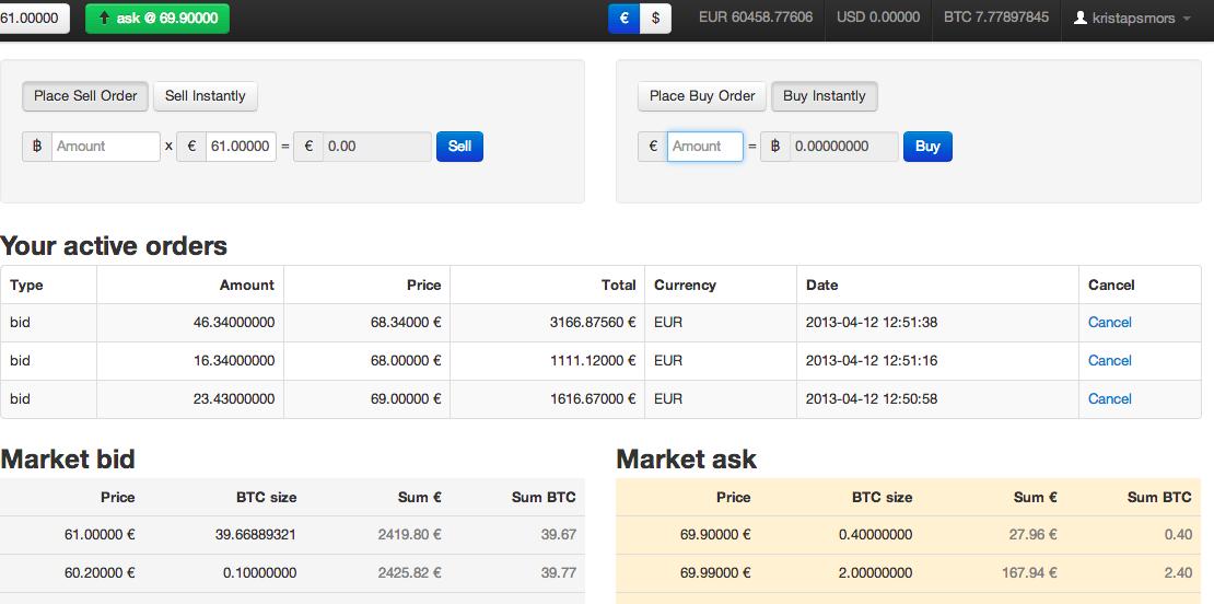 Bitcoin peļņa 1000