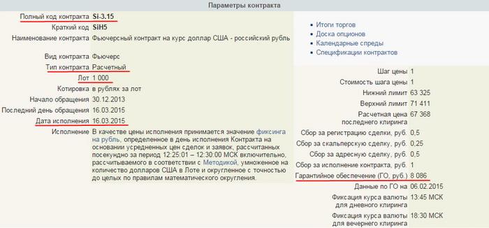 fortu opciju atšifrējums)