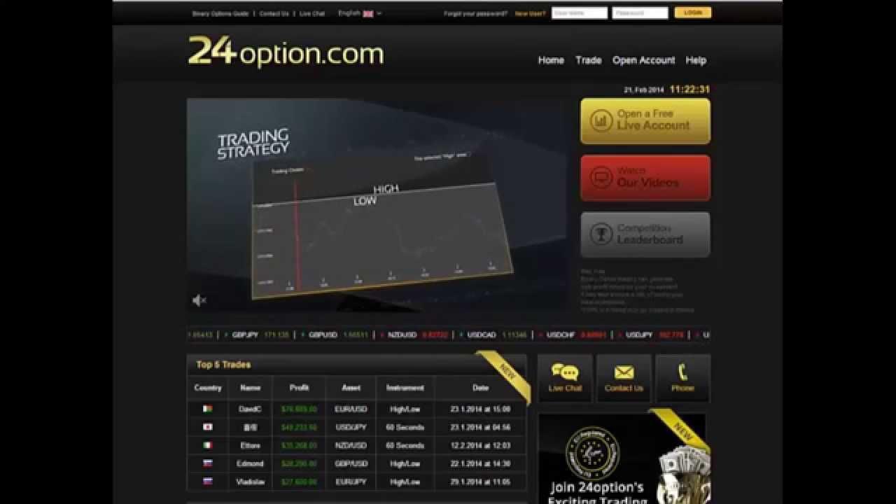 bināro opciju tirdzniecība 24option reviews