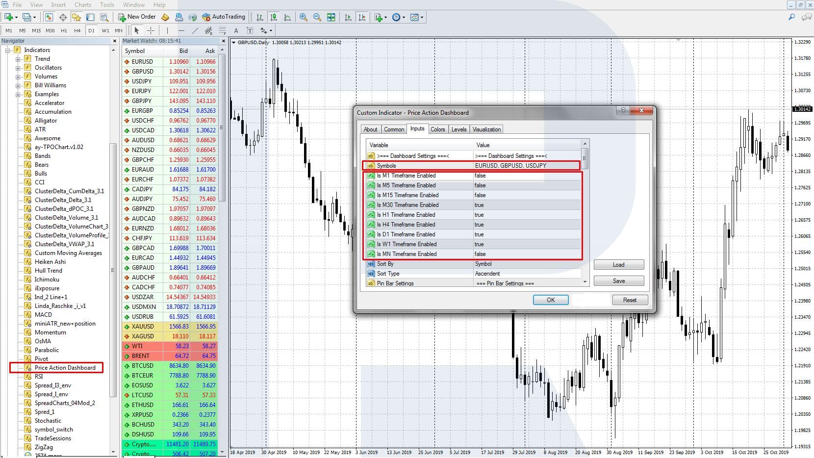 cenu darbības sliežu tirdzniecība