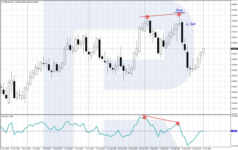 MT5 ieteikumu tirdzniecības signāli)