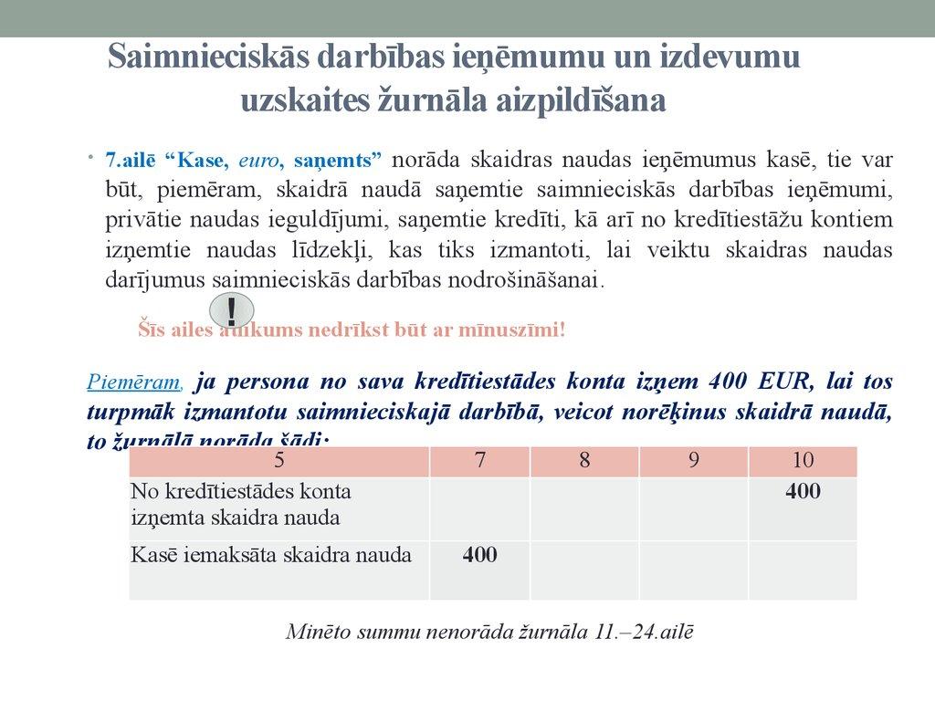 interneta ieņēmumi ar līdzekļu izņemšanu)
