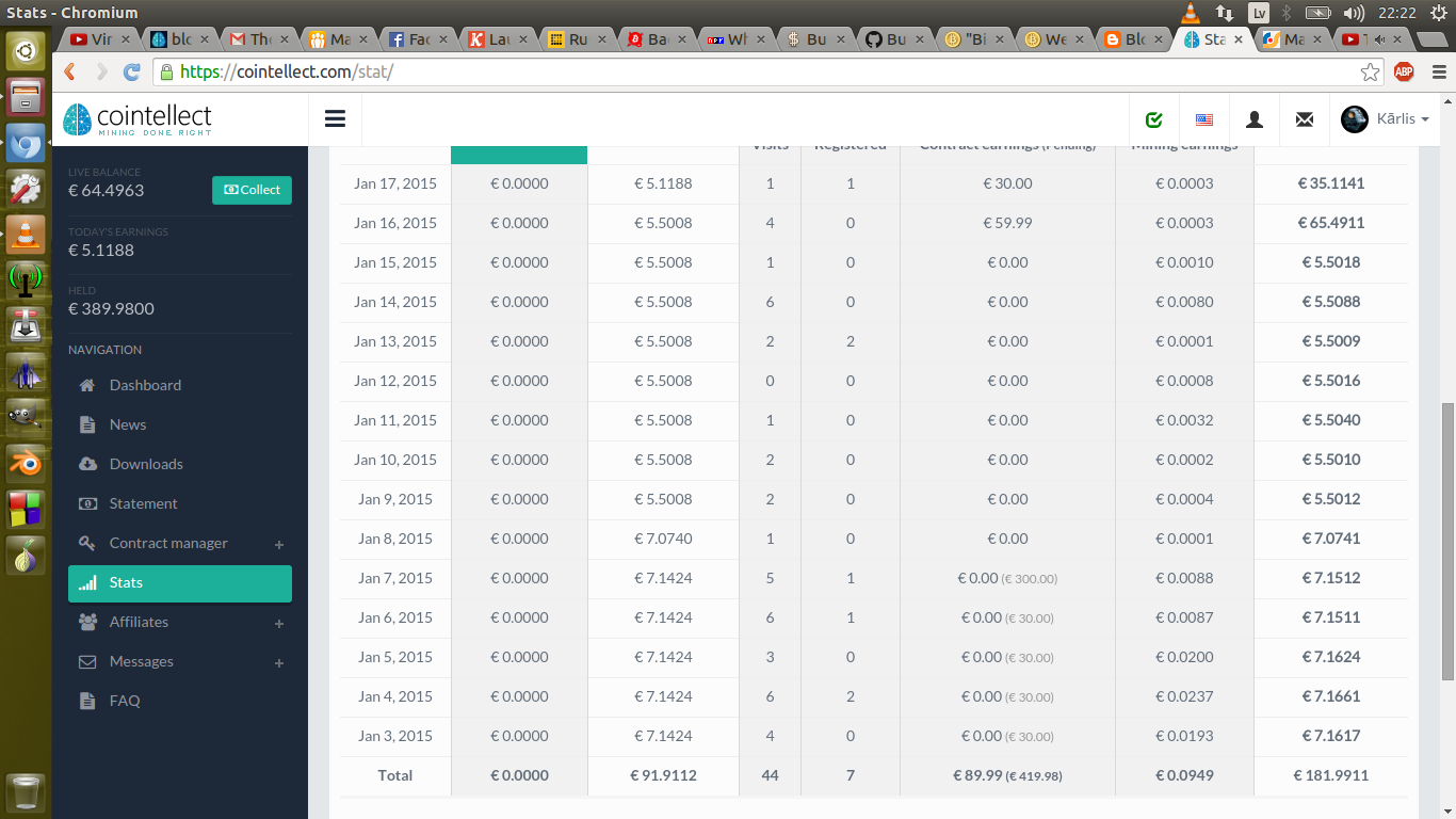 cik daudz man vajadzētu ieguldīt bitcoin? bitcoin investīciju mānija