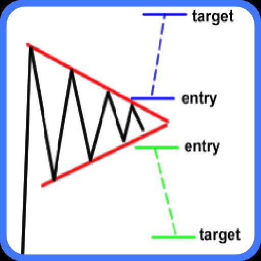 binārās opcijas thinkorswim