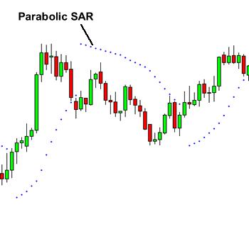 parabolc sar to, kā izmantot binārajās opcijās