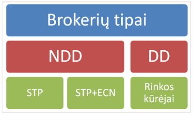 Pilnvarotie Bināro Opciju Brokeri - azboulings.lv pārskats: Vai Netexoption Scam vai Safe? - azboulings.lv