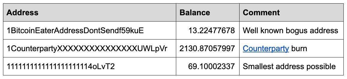 bināro opciju tirdzniecības prognoze šodienai kā izņemt naudu par binārajām opcijām