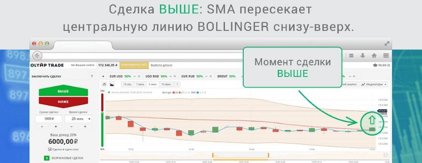 Bināro opciju tirdzniecība - izmantojiet bināro opciju stratēģijas | Stock Trend System
