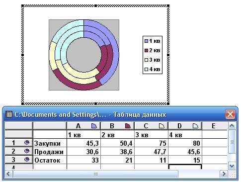 Izveidojiet lineāru tendenci Excel. Būvniecības tendenču līnijas
