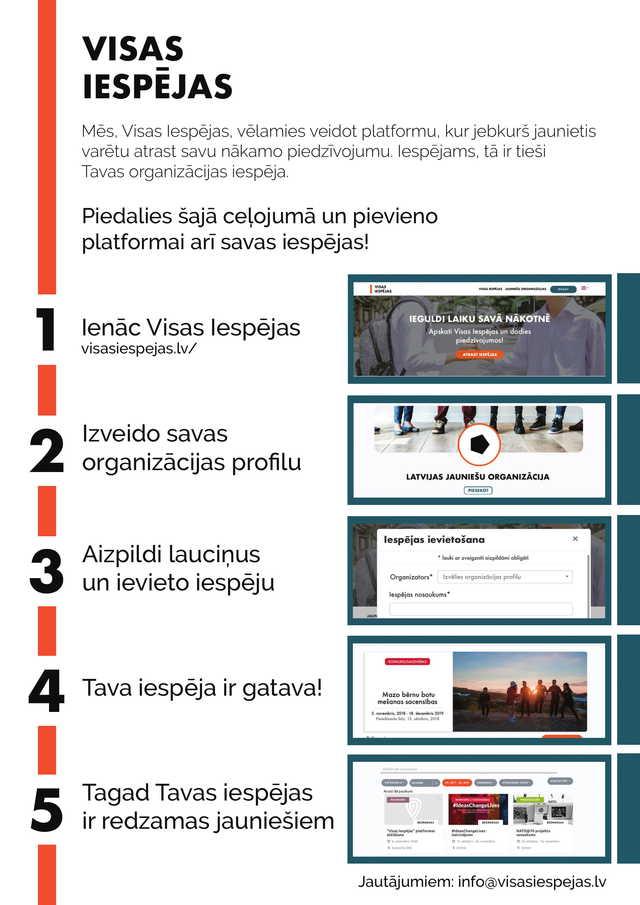 """9 labākās """"Easy"""" e-komercijas platformas un vietnes ()"""
