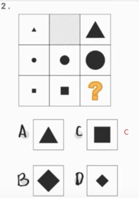 ģenēzes matrica par binārām opcijām