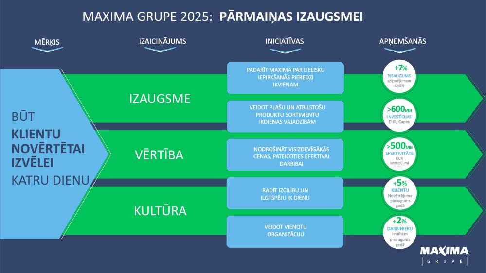 Latvijas ilgtspējīgas attīstības stratēģija… - Latvijas Vēstnesis