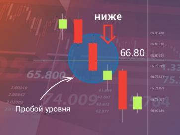 Opcijas vai olymp trade binārās