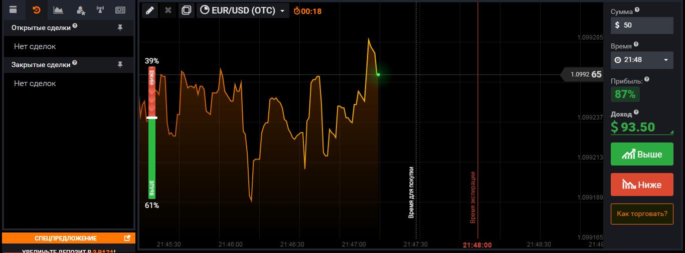 opcijas signāli pagarinājuma opcijas cenu noteikšana