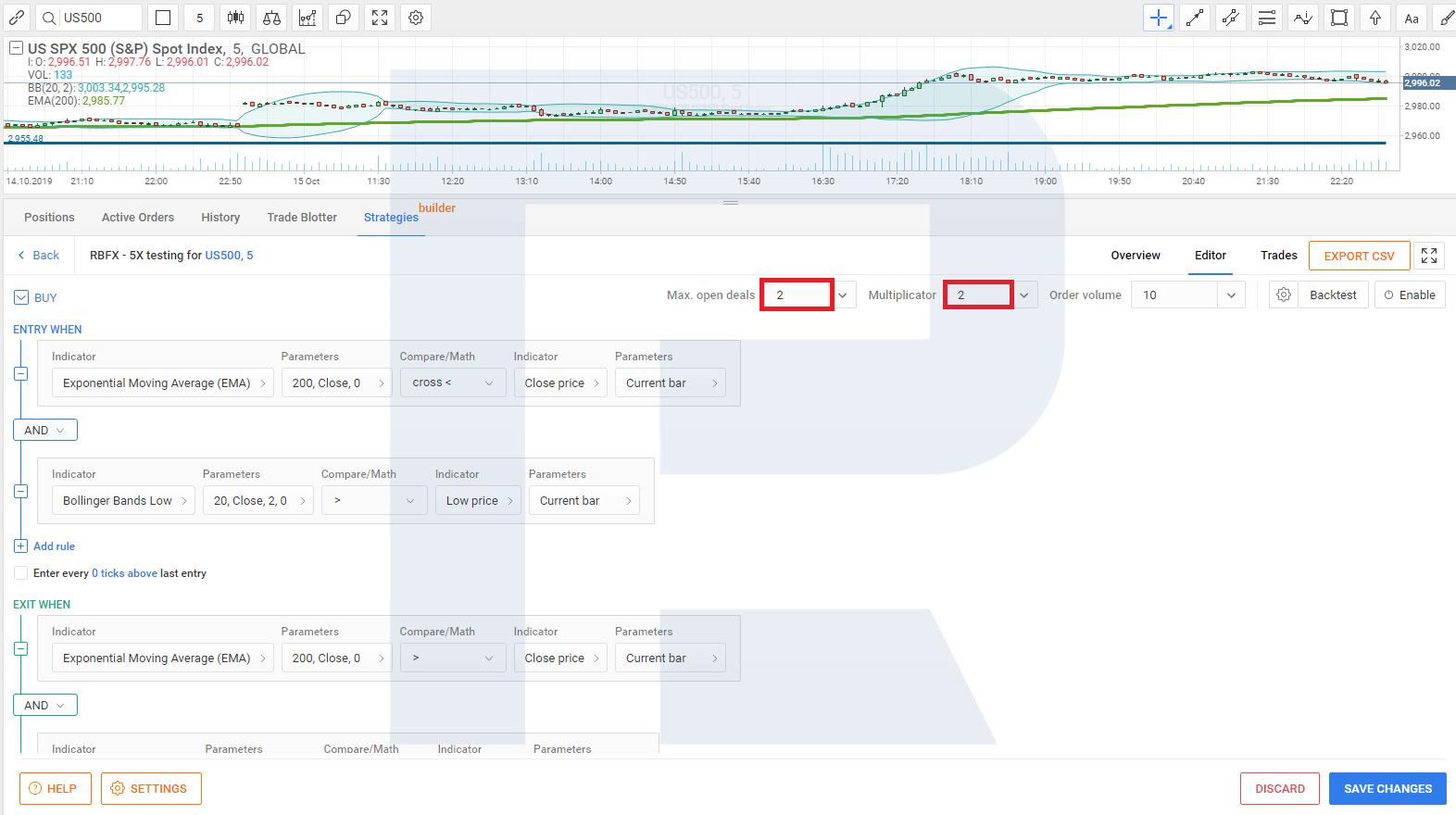 Bitcoin kā nopelnīt vietnes turbo variants ir
