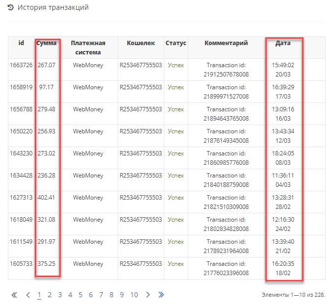 oficiālie ienākumi internetā)