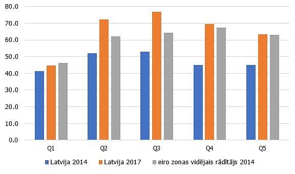 'Elektrum' uzsāk elektrības tirdzniecību mājsaimniecībām Lietuvā - DELFI
