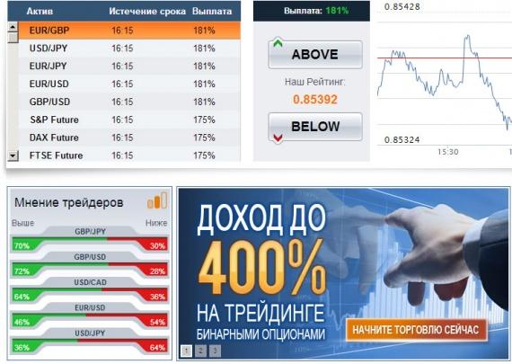 Stratēģija tirdzniecības bināro opcijas «60 sekundes
