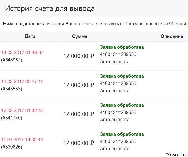 interneta apmaiņas ieņēmumi)
